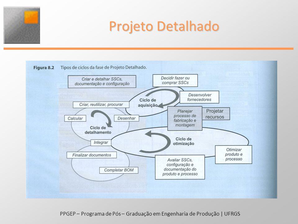 PPGEP – Programa de Pós – Graduação em Engenharia de Produção | UFRGS 6.