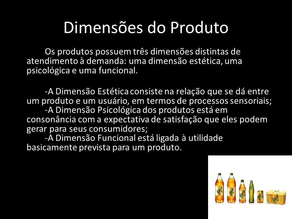 Dimensões do Produto Os produtos possuem três dimensões distintas de atendimento à demanda: uma dimensão estética, uma psicológica e uma funcional. -A