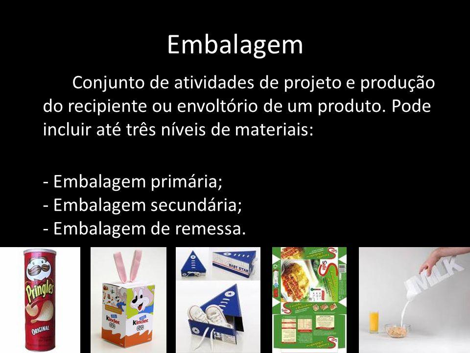 Embalagem Conjunto de atividades de projeto e produção do recipiente ou envoltório de um produto. Pode incluir até três níveis de materiais: - Embalag