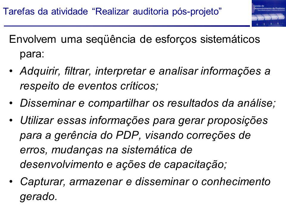 """Tarefas da atividade """"Realizar auditoria pós-projeto"""" Envolvem uma seqüência de esforços sistemáticos para: Adquirir, filtrar, interpretar e analisar"""