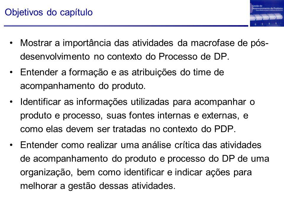 Objetivos do capítulo Mostrar a importância das atividades da macrofase de pós- desenvolvimento no contexto do Processo de DP. Entender a formação e a