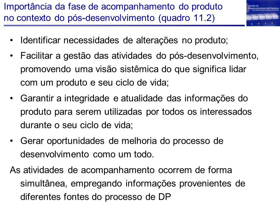 Importância da fase de acompanhamento do produto no contexto do pós-desenvolvimento (quadro 11.2) Identificar necessidades de alterações no produto; F