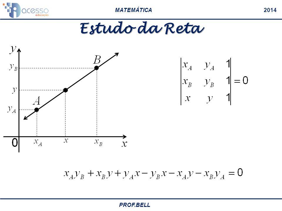 MATEMÁTICA2014 PROF.BELL Área de um triângulo