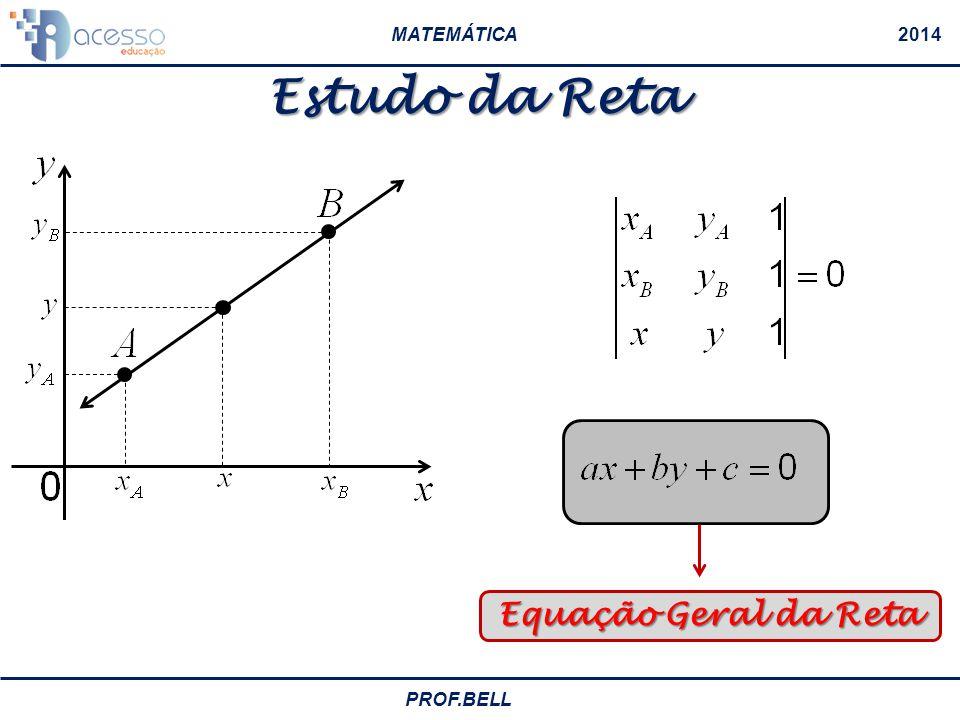 MATEMÁTICA2014 PROF.BELL Estudo da Reta