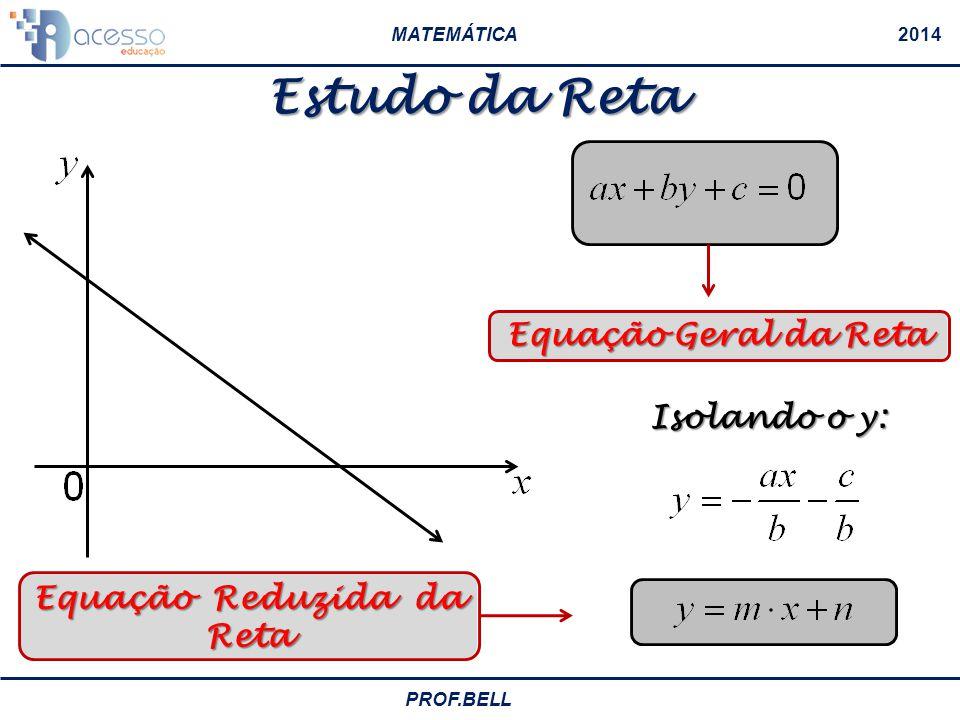 MATEMÁTICA2014 PROF.BELL Estudo da Reta Equação Geral da Reta