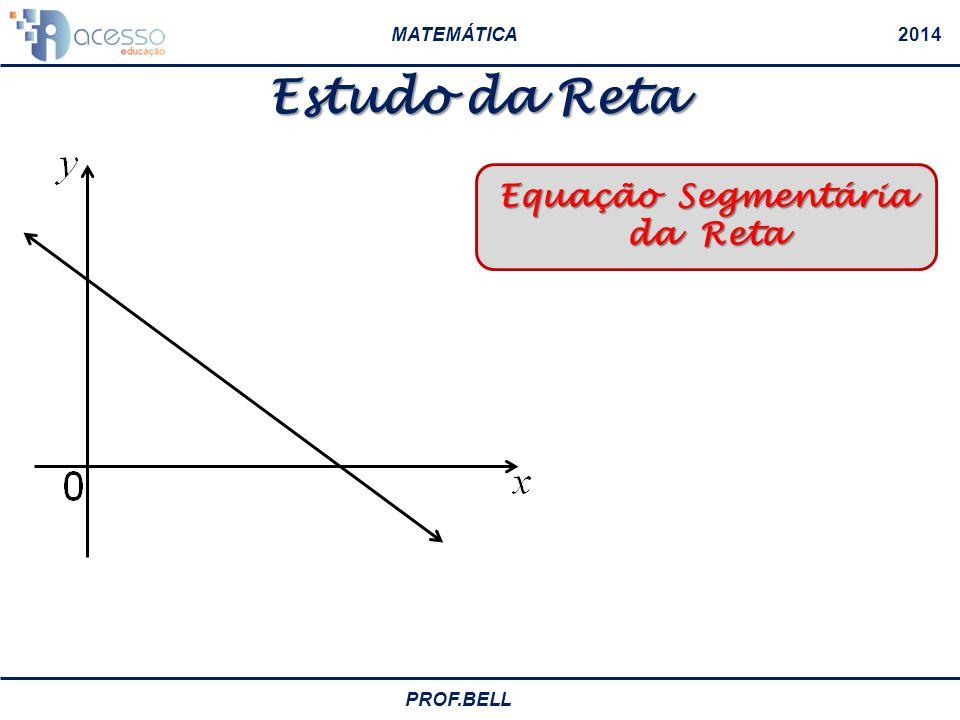 MATEMÁTICA2014 PROF.BELL Estudo da Reta Coeficiente angular Coeficiente linear Coeficiente angular Coeficiente linear Número que multiplica o x Número