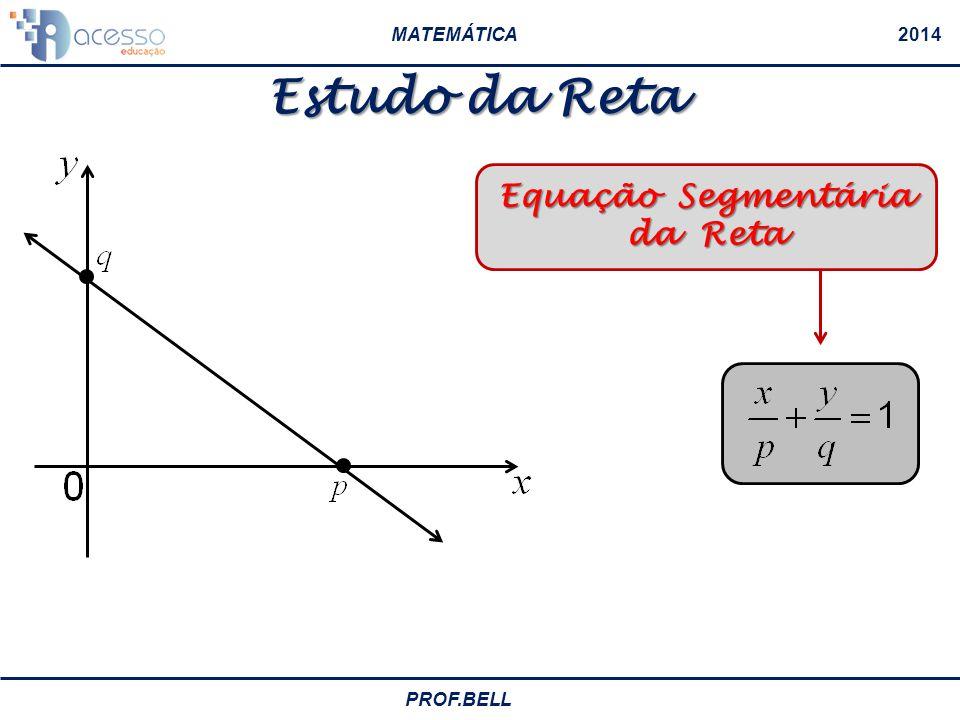MATEMÁTICA2014 PROF.BELL Estudo da Reta Equação Segmentária da Reta