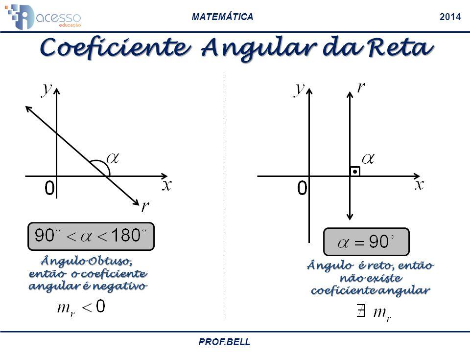 MATEMÁTICA2014 PROF.BELL Coeficiente Angular da Reta Ângulo nulo, então o coeficiente angular é zero. Ângulo agudo, então o coeficiente angular é posi