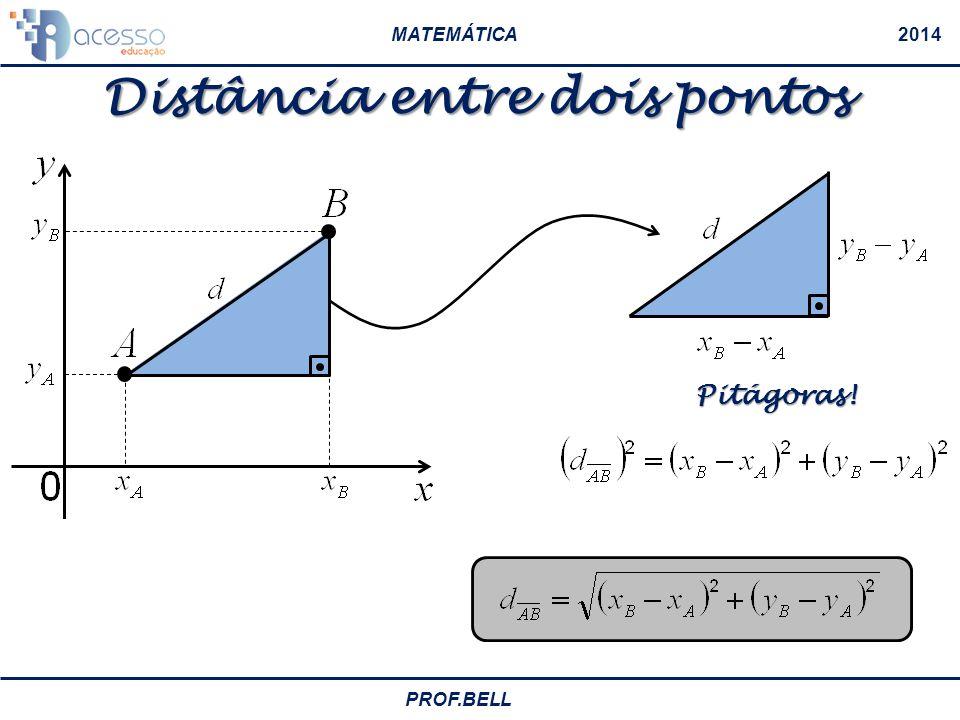 MATEMÁTICA2014 PROF.BELL Geometria Analítica Revisão