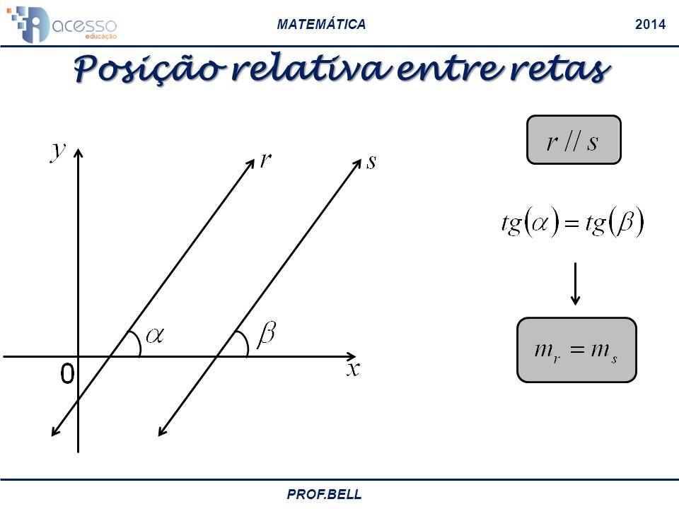 MATEMÁTICA2014 PROF.BELL Equação do feixe de retas