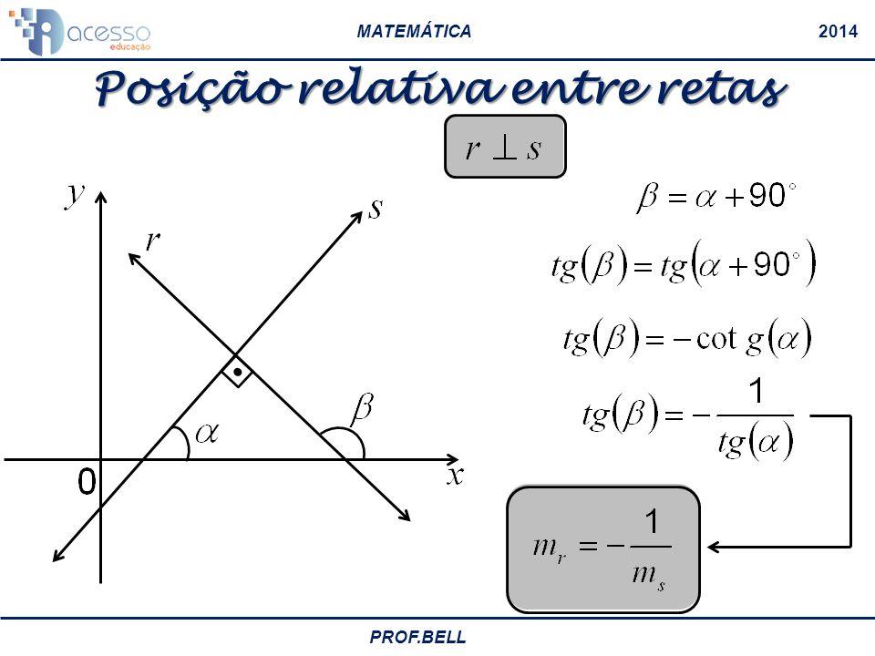 MATEMÁTICA2014 PROF.BELL Posição relativa entre retas