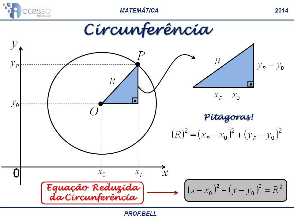 MATEMÁTICA2014 PROF.BELL Distância entre Ponto e Reta