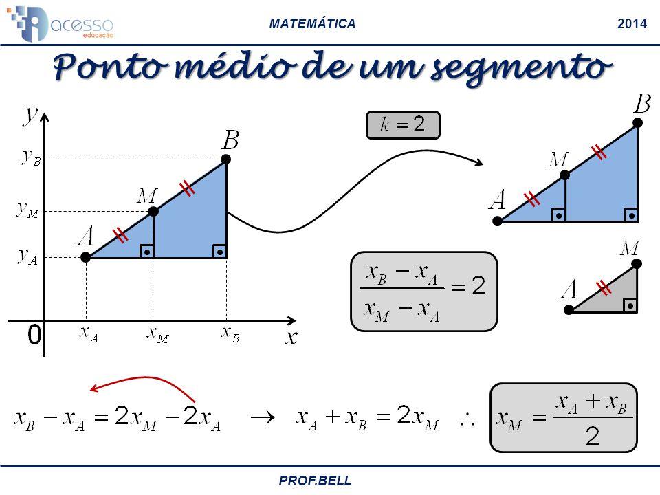MATEMÁTICA2014 PROF.BELL Distância entre dois pontos Pitágoras!