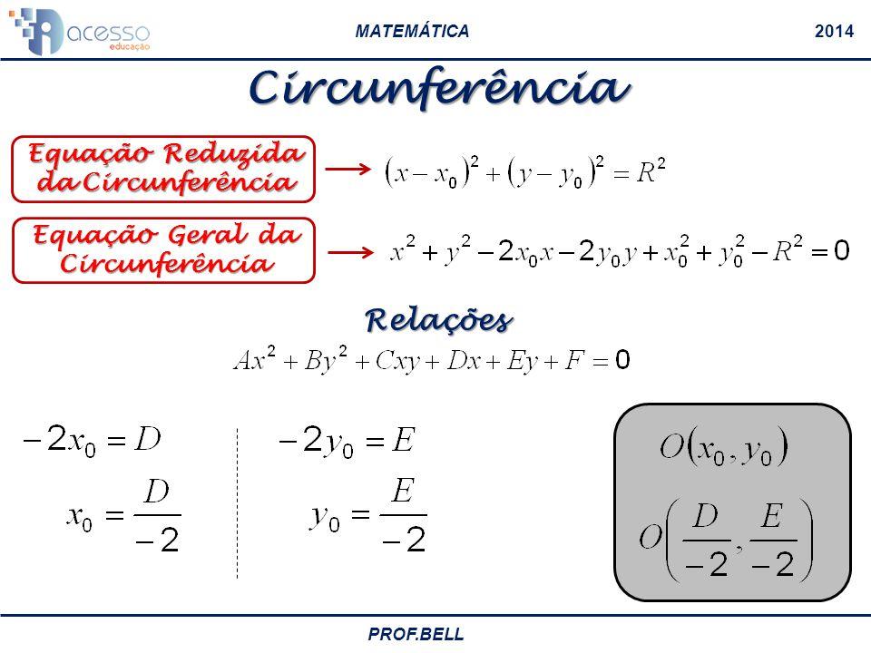 MATEMÁTICA2014 PROF.BELL Circunferência Equação Reduzida da Circunferência Desenvolvendo a equação reduzida... Eq. Geral C.E.