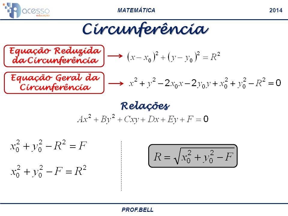 MATEMÁTICA2014 PROF.BELL Circunferência Equação Reduzida da Circunferência Relações Equação Geral da Circunferência