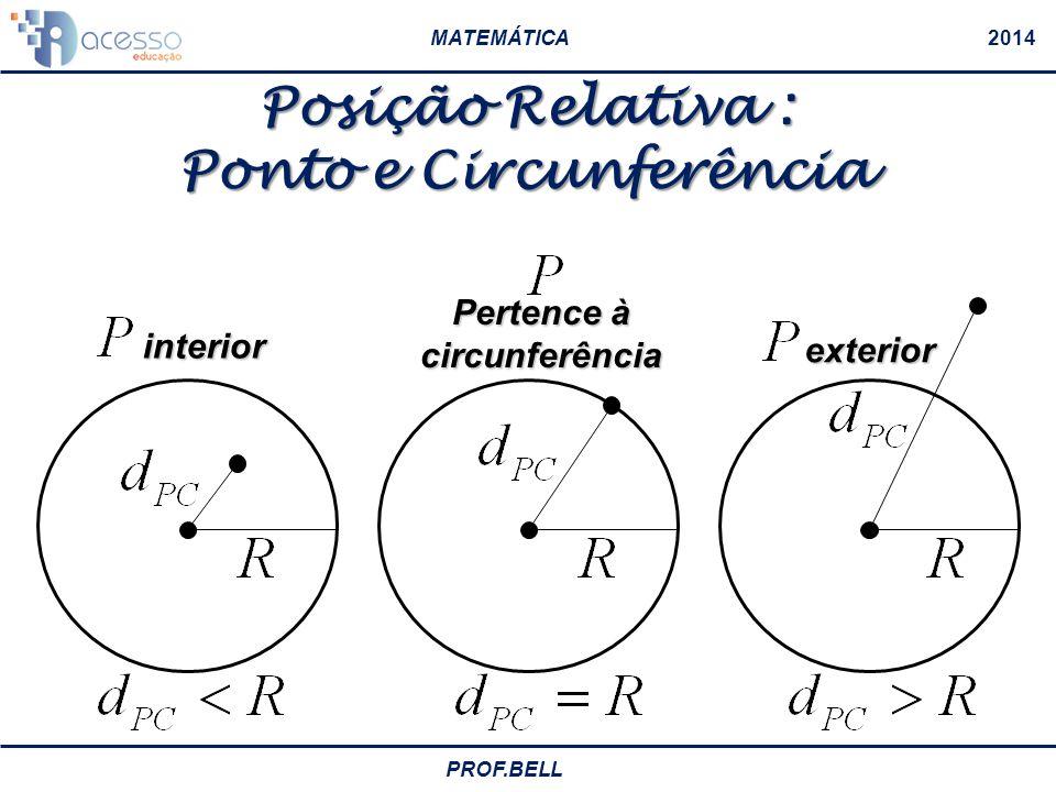 MATEMÁTICA2014 PROF.BELL Circunferência Equação Reduzida da Circunferência Equação Geral da Circunferência Relações