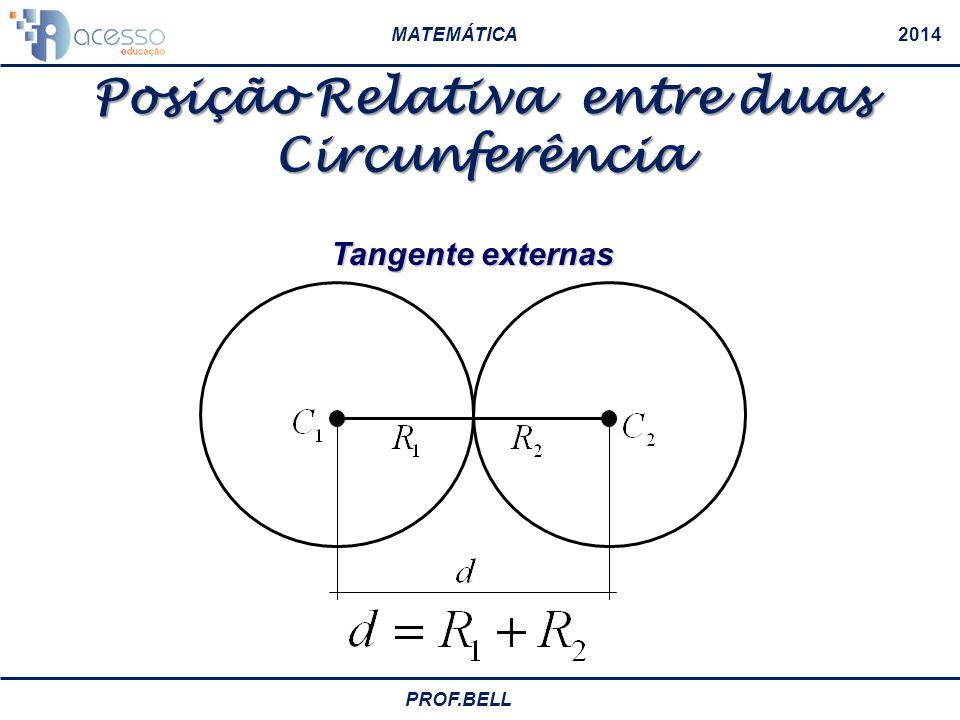 MATEMÁTICA2014 PROF.BELL Posição Relativa : Reta e Circunferência Secante TangenteExterior