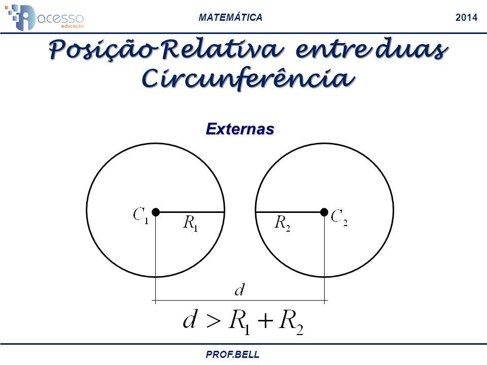 MATEMÁTICA2014 PROF.BELL Tangente externas Posição Relativa entre duas Circunferência