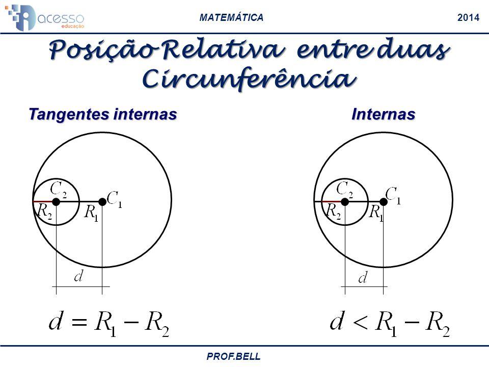 MATEMÁTICA2014 PROF.BELL Externas Posição Relativa entre duas Circunferência