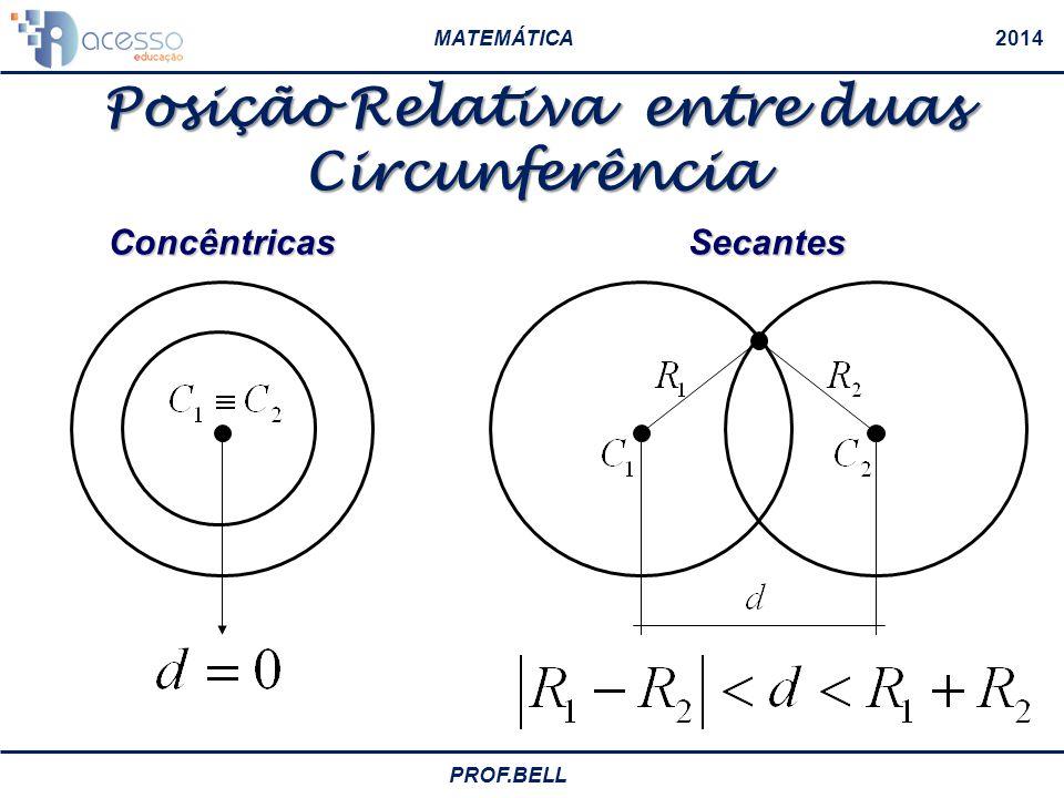 MATEMÁTICA2014 PROF.BELL Tangentes internas Internas Posição Relativa entre duas Circunferência