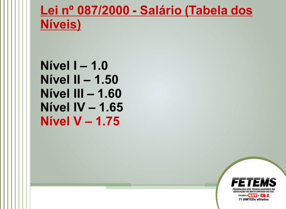 Lei nº 087/2000 - Salário (Tabela dos Níveis) Nível I – 1.0 Nível II – 1.50 Nível III – 1.60 Nível IV – 1.65 Nível V – 1.75