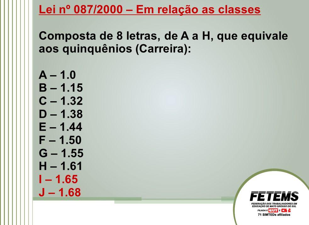 Lei nº 087/2000 – Em relação as classes Composta de 8 letras, de A a H, que equivale aos quinquênios (Carreira): A – 1.0 B – 1.15 C – 1.32 D – 1.38 E – 1.44 F – 1.50 G – 1.55 H – 1.61 I – 1.65 J – 1.68