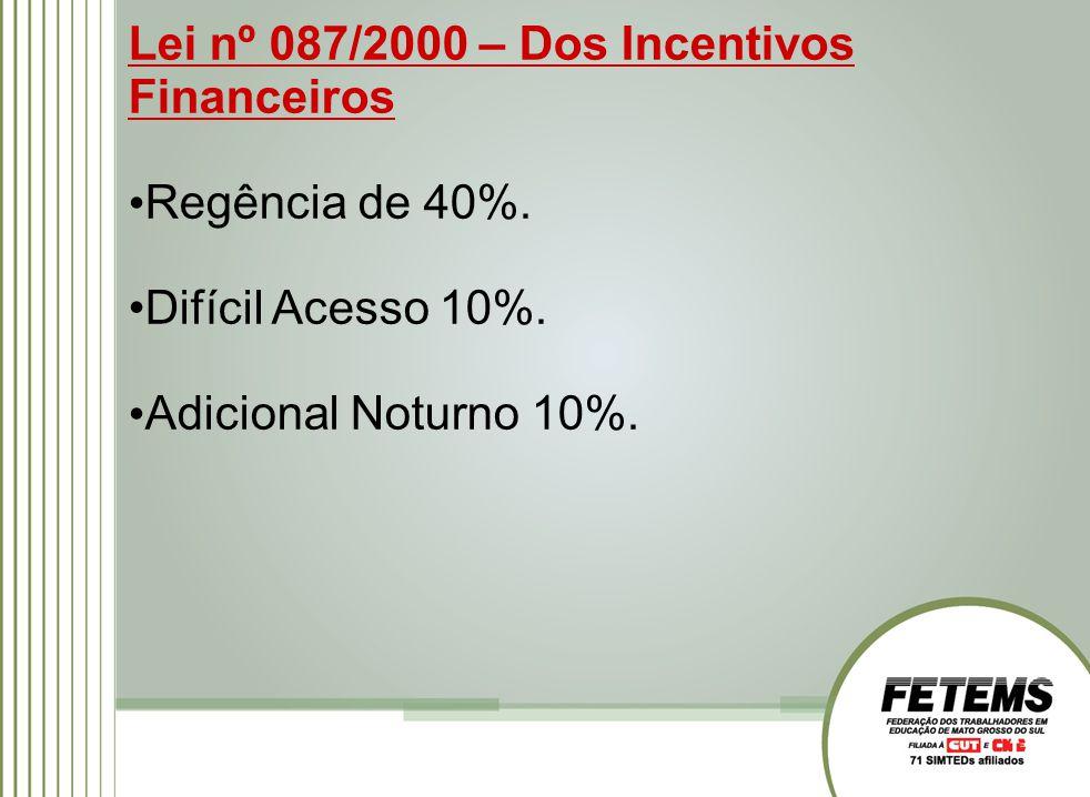 Lei nº 087/2000 – Dos Incentivos Financeiros Regência de 40%. Difícil Acesso 10%. Adicional Noturno 10%.