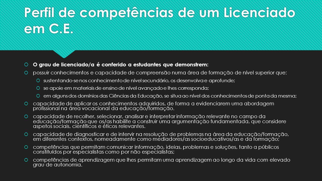 Situação de um Licenciado em C.E. – entre 2001 e 2010