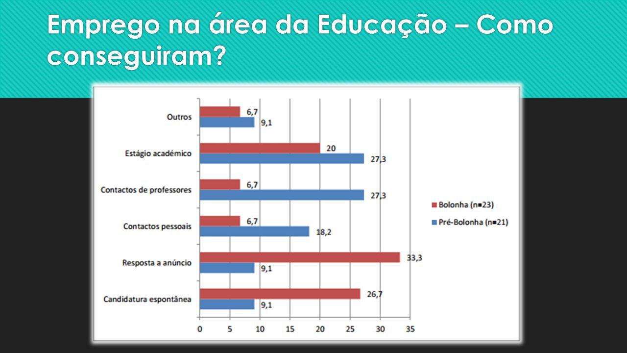 Estágio em Gestão de Recursos Humanos (M/F) Lisboa