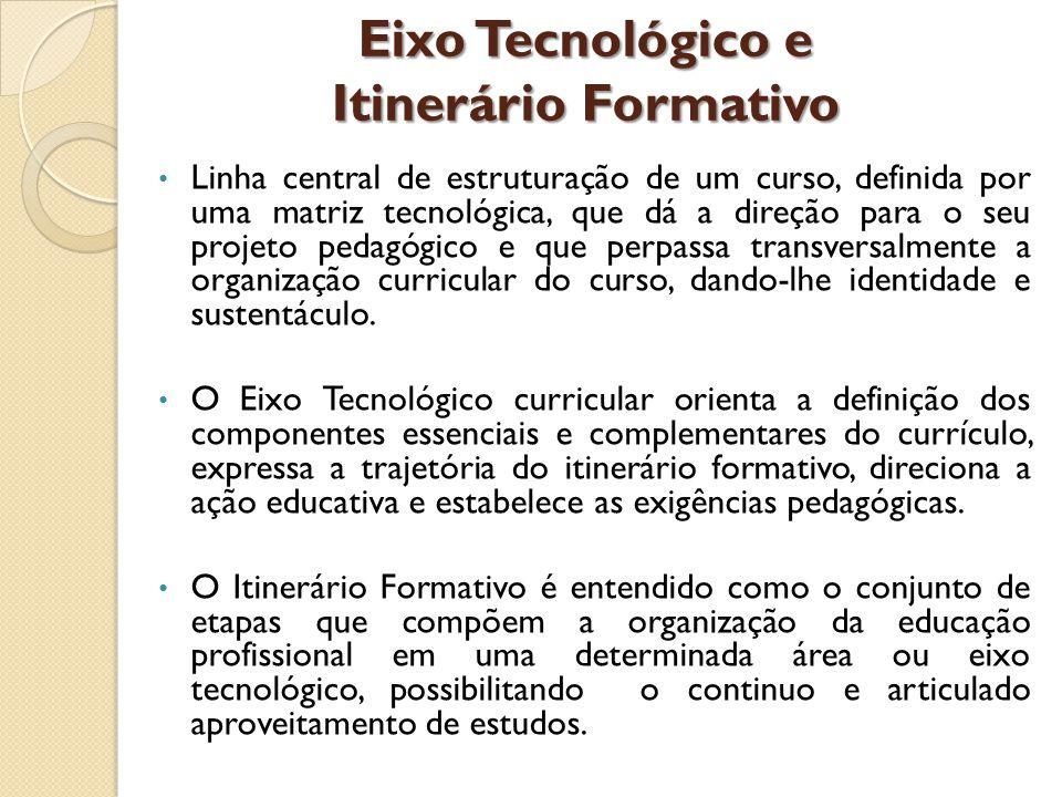 Eixo Tecnológico e Itinerário Formativo Linha central de estruturação de um curso, definida por uma matriz tecnológica, que dá a direção para o seu pr