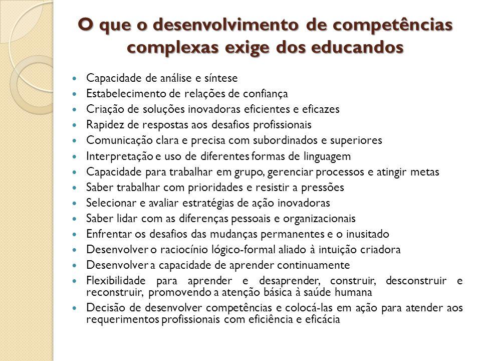 O que o desenvolvimento de competências complexas exige dos educandos Capacidade de análise e síntese Estabelecimento de relações de confiança Criação