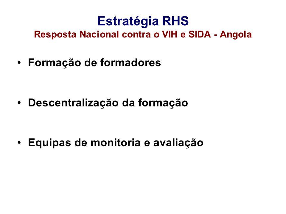 Estratégia RHS Resposta Nacional contra o VIH e SIDA - Angola Formação de formadores Descentralização da formação Equipas de monitoria e avaliação
