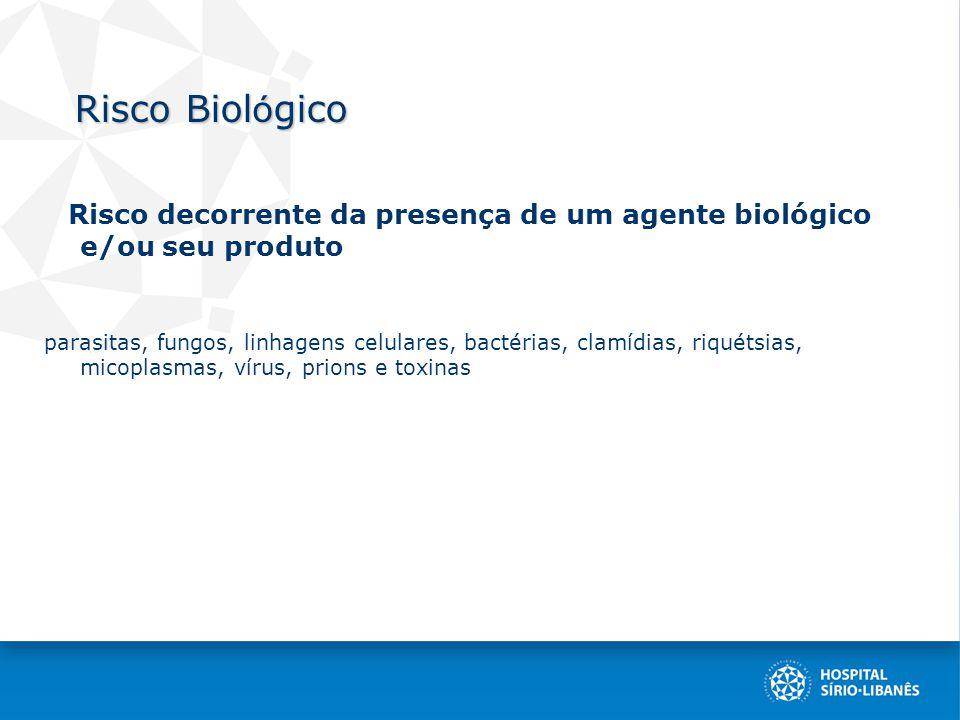 Risco Biol ó gico Risco decorrente da presença de um agente biológico e/ou seu produto parasitas, fungos, linhagens celulares, bactérias, clamídias, riquétsias, micoplasmas, vírus, prions e toxinas