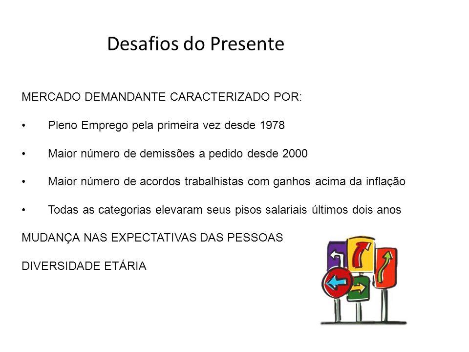 INSTITUIÇÃO ESTRATÉGIA NEGÓCIO EMPREGADORA GESTORES OUTRAS PESSOAS PROCESSOS DE GESTÃO PROCESSOS DE TRABALHO IDENTIDADE SATISFAÇÃO E MOTIVAÇÃO LIDERANÇA APRENDIZADO E DESENVOLVIMENTO RELAÇÕES IMPACTO COMPORTAMENTAL PESSOA EXPERIÊNCIAS PERCEPÇÃO