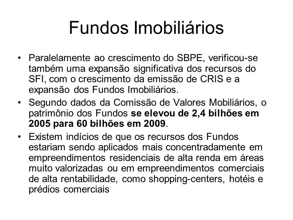 Fundos Imobiliários Paralelamente ao crescimento do SBPE, verificou-se também uma expansão significativa dos recursos do SFI, com o crescimento da emi