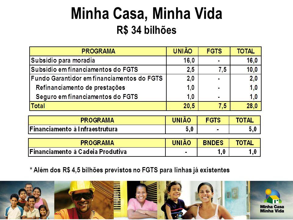 Minha Casa, Minha Vida R$ 34 bilhões * Além dos R$ 4,5 bilhões previstos no FGTS para linhas já existentes