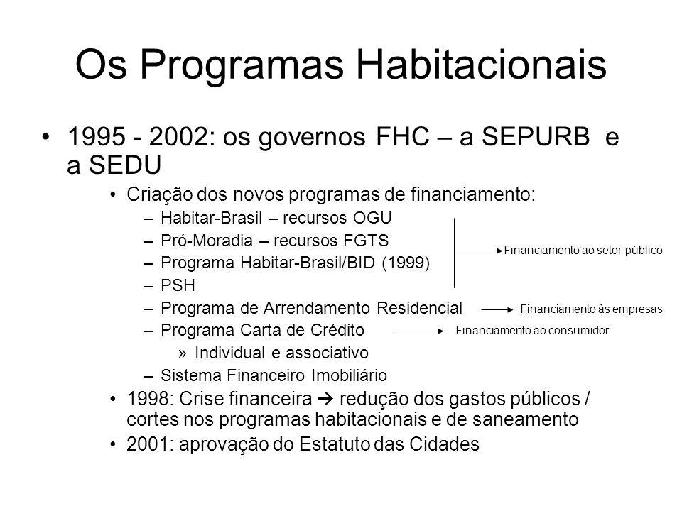 O PERÍODO LULA Continuidade –HBB (até 2007)  Programa Urbanização de Assentamentos Precários (segue modelo HBB) –PAR –Programa de Subsídio à Habitação (PSH) –Programas Carta de Crédito (Individual e Associativo) –Pró-Moradia (retomado a partir de 2007) Programa Crédito Solidário - Cooperativas FNHIS (2005) –Ação de produção social da moradia (mutirões) – acesso direto PAC – Habitação (2007) Minha Casa Minha Vida (2009)