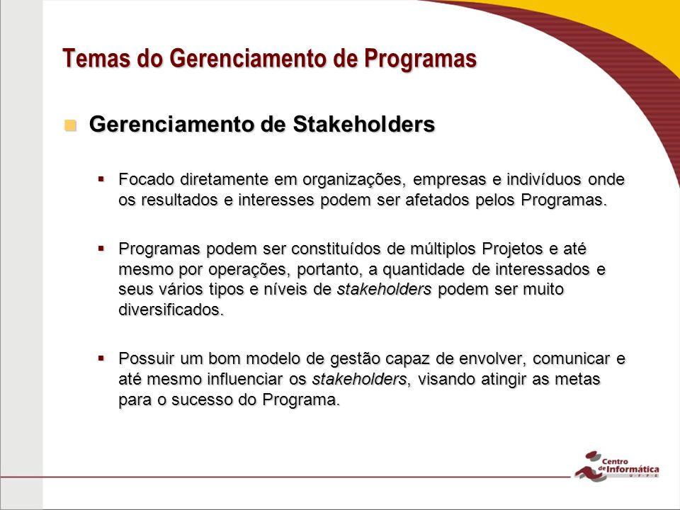 Gerenciamento de Stakeholders Gerenciamento de Stakeholders  Focado diretamente em organizações, empresas e indivíduos onde os resultados e interesse