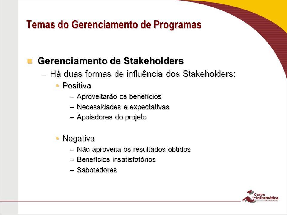 Gerenciamento de Stakeholders Gerenciamento de Stakeholders –Há duas formas de influência dos Stakeholders:  Positiva –Aproveitarão os benefícios –Ne