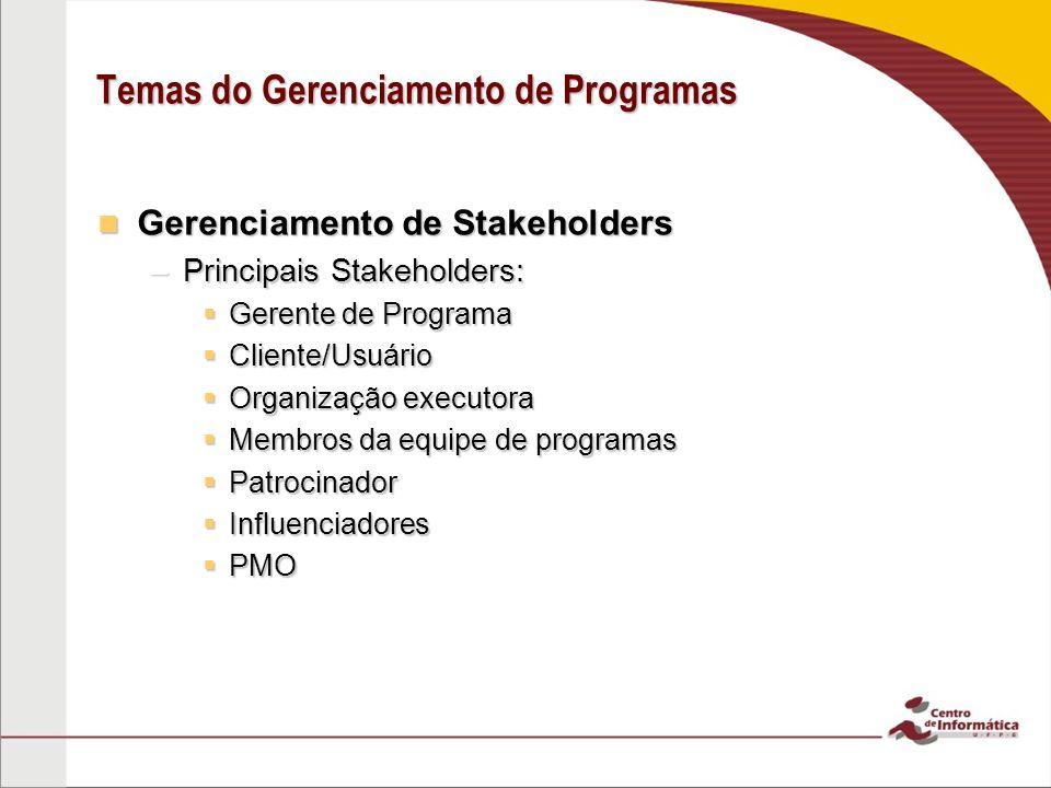 Gerenciamento de Stakeholders Gerenciamento de Stakeholders –Principais Stakeholders:  Gerente de Programa  Cliente/Usuário  Organização executora