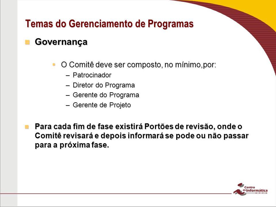 Temas do Gerenciamento de Programas Governança Governança  O Comitê deve ser composto, no mínimo,por: –Patrocinador –Diretor do Programa –Gerente do