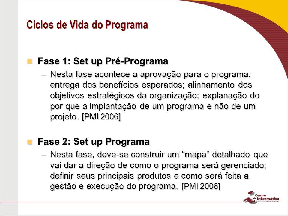 Fase 1: Set up Pré-Programa Fase 1: Set up Pré-Programa –Nesta fase acontece a aprovação para o programa; entrega dos benefícios esperados; alinhament