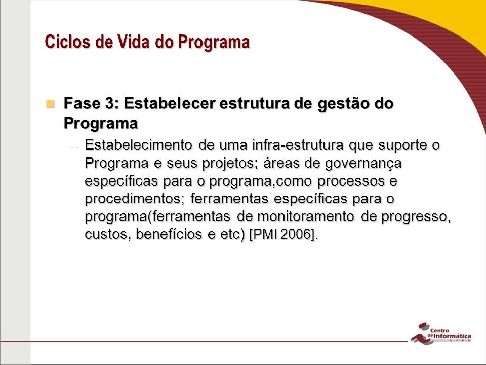 Fase 3: Estabelecer estrutura de gestão do Programa Fase 3: Estabelecer estrutura de gestão do Programa –Estabelecimento de uma infra-estrutura que su
