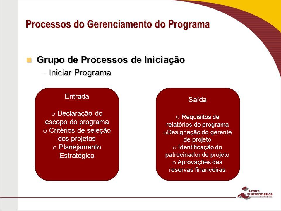 Grupo de Processos de Iniciação Grupo de Processos de Iniciação –Iniciar Programa Processos do Gerenciamento do Programa Entrada o Declaração do escop