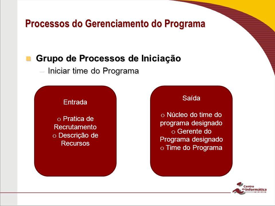 Grupo de Processos de Iniciação Grupo de Processos de Iniciação –Iniciar time do Programa Processos do Gerenciamento do Programa Entrada o Pratica de