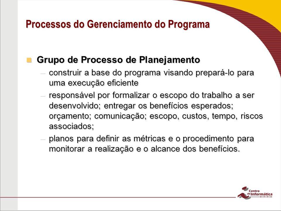 Grupo de Processo de Planejamento Grupo de Processo de Planejamento –construir a base do programa visando prepará-lo para uma execução eficiente –resp