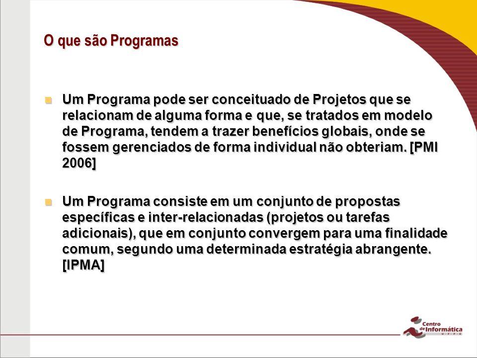 O que são Programas Um Programa pode ser conceituado de Projetos que se relacionam de alguma forma e que, se tratados em modelo de Programa, tendem a