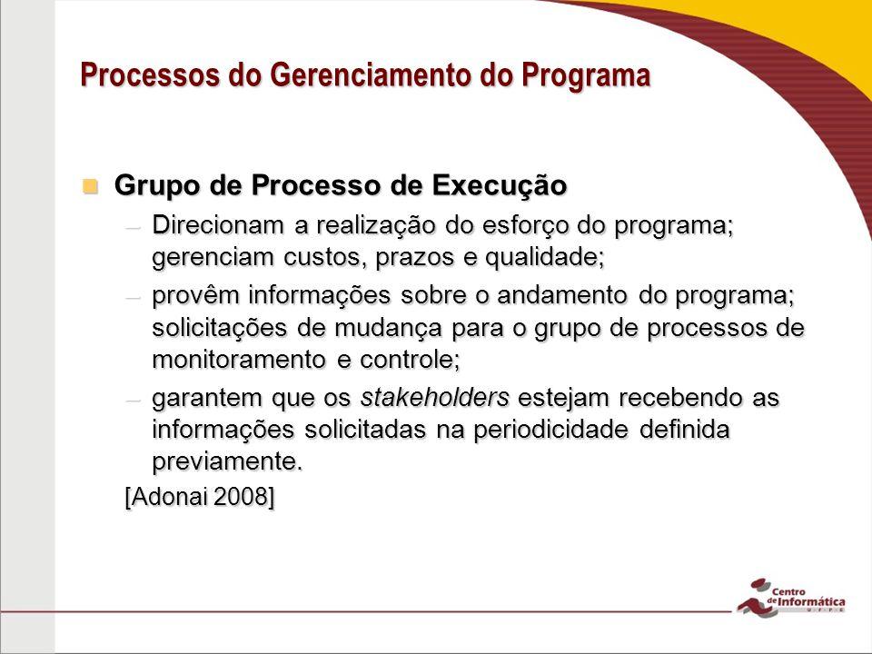 Grupo de Processo de Execução Grupo de Processo de Execução –Direcionam a realização do esforço do programa; gerenciam custos, prazos e qualidade; –pr