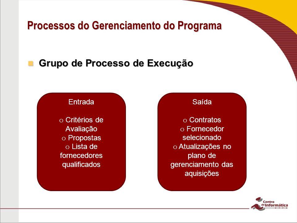 Grupo de Processo de Execução Grupo de Processo de Execução Processos do Gerenciamento do Programa Entrada o Critérios de Avaliação o Propostas o List