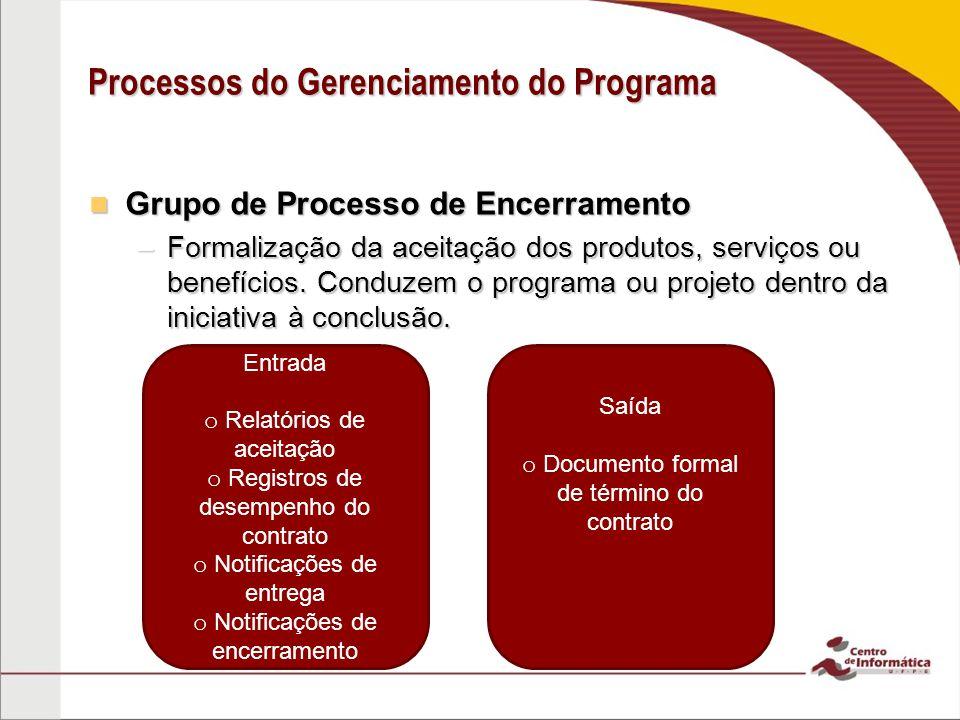 Grupo de Processo de Encerramento Grupo de Processo de Encerramento –Formalização da aceitação dos produtos, serviços ou benefícios. Conduzem o progra